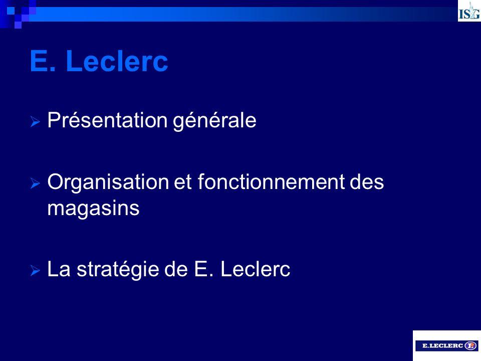 E. Leclerc Présentation générale