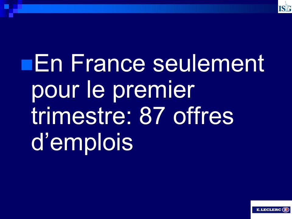En France seulement pour le premier trimestre: 87 offres d'emplois