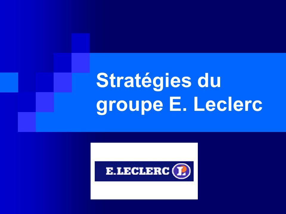Stratégies du groupe E. Leclerc