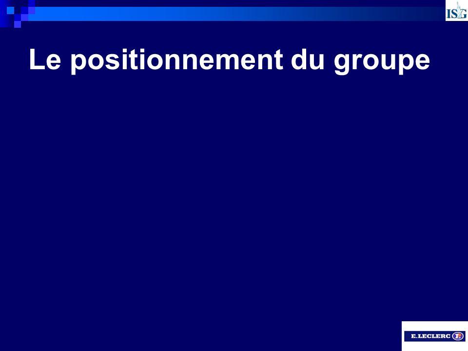 Le positionnement du groupe