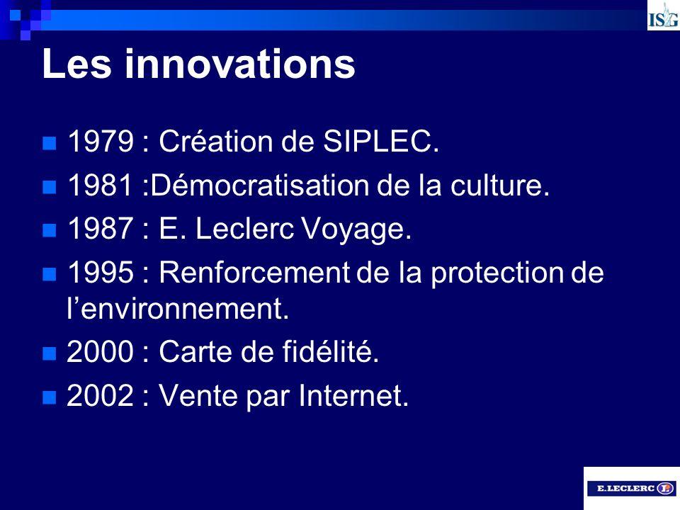 Les innovations 1979 : Création de SIPLEC.