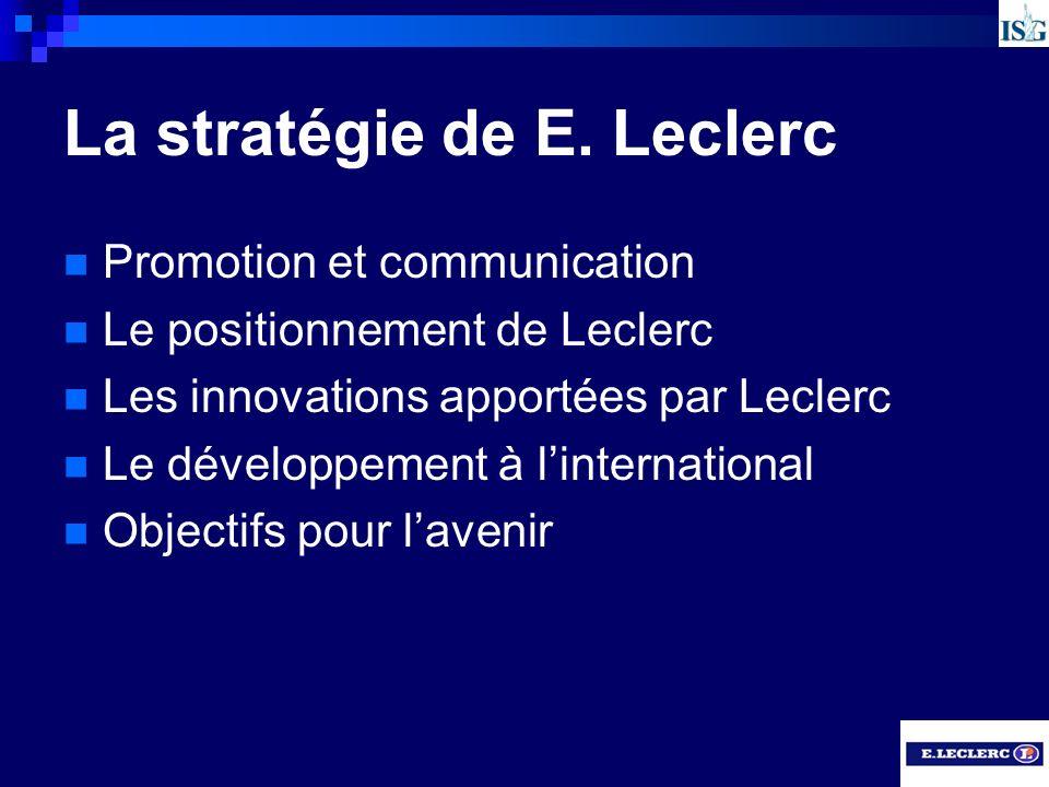 La stratégie de E. Leclerc