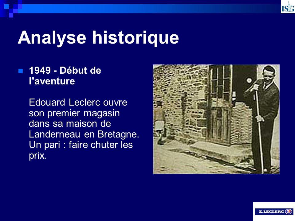 Analyse historique