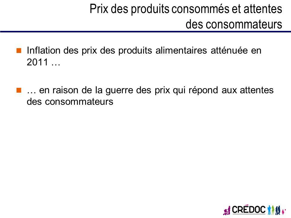 Prix des produits consommés et attentes des consommateurs