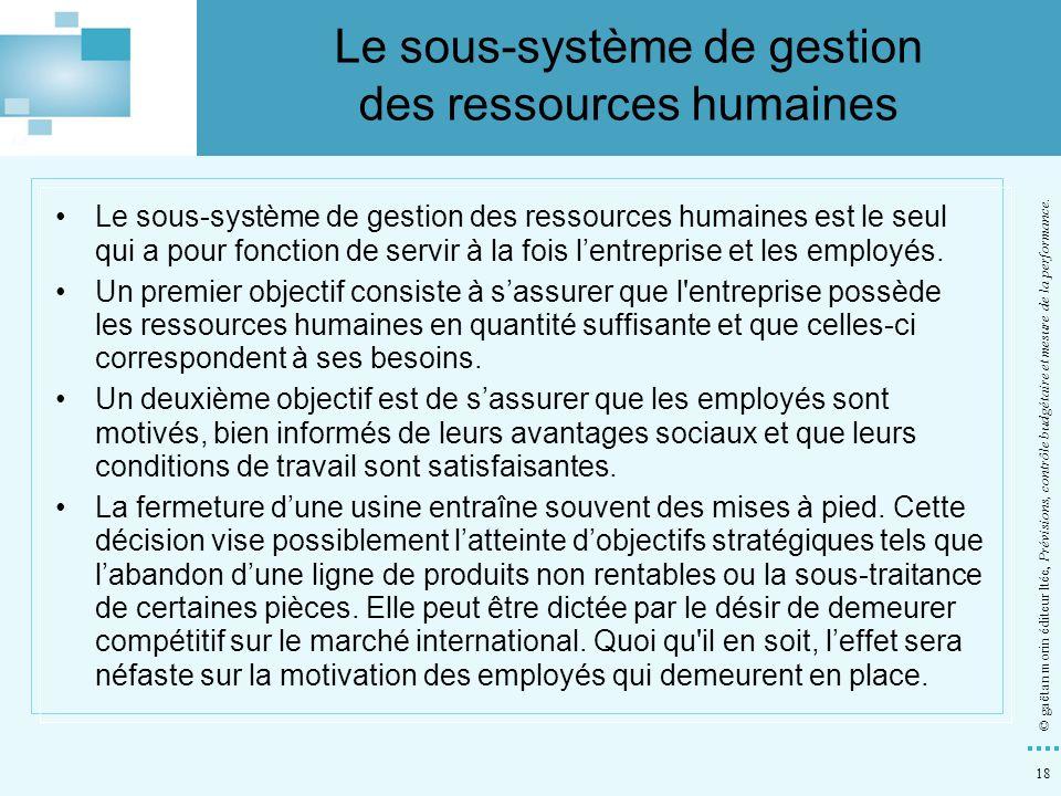 Le sous-système de gestion des ressources humaines