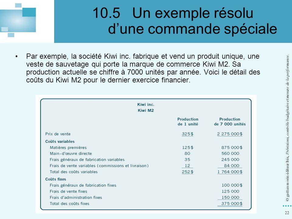 10.5 Un exemple résolu d'une commande spéciale
