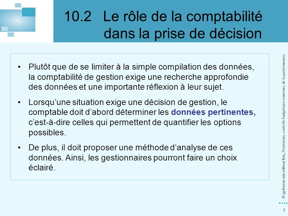 10.2 Le rôle de la comptabilité dans la prise de décision
