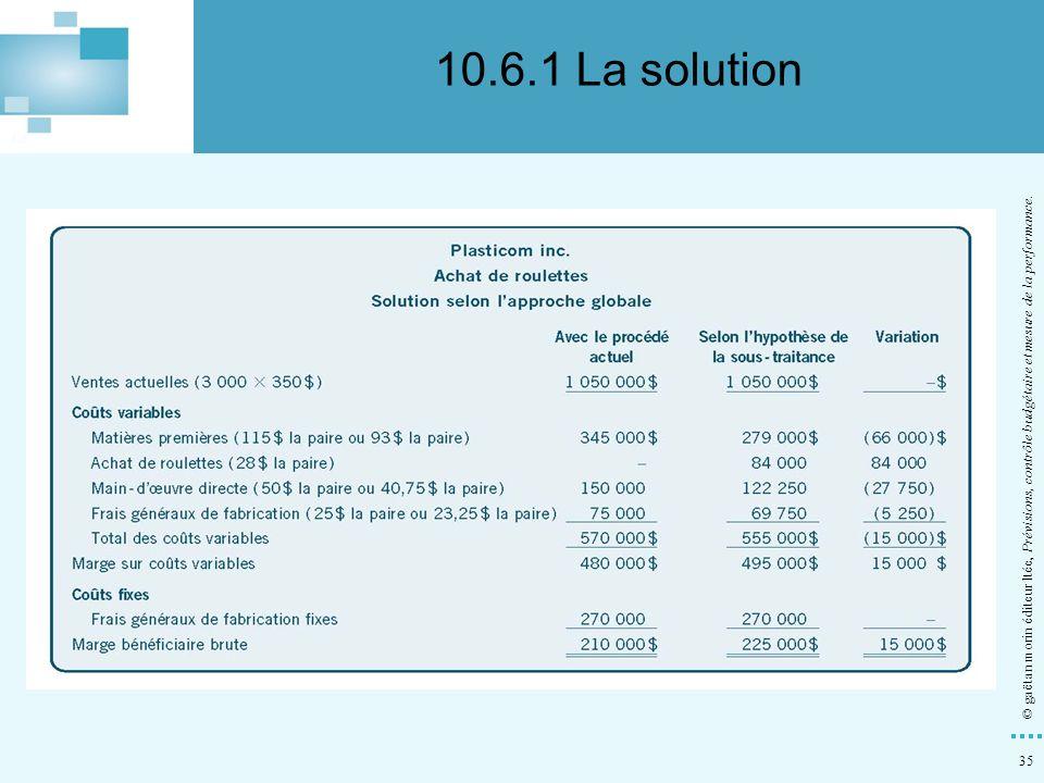 10.6.1 La solution © gaëtan morin éditeur ltée, Prévisions, contrôle budgétaire et mesure de la performance.