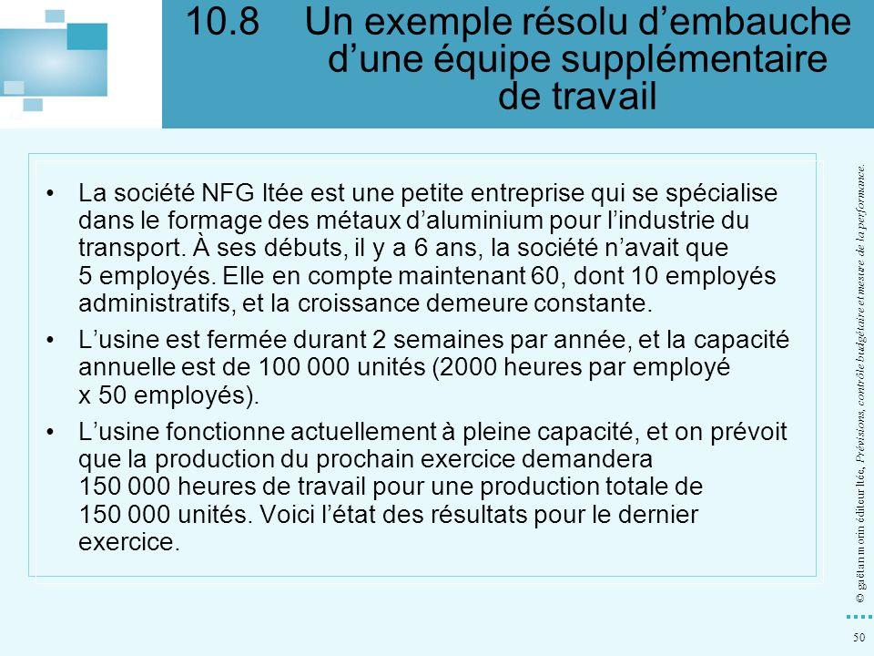10.8 Un exemple résolu d'embauche d'une équipe supplémentaire de travail