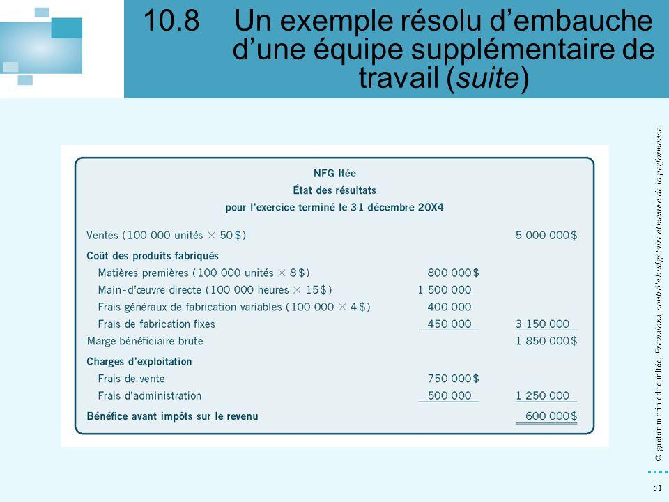 10.8 Un exemple résolu d'embauche d'une équipe supplémentaire de travail (suite)