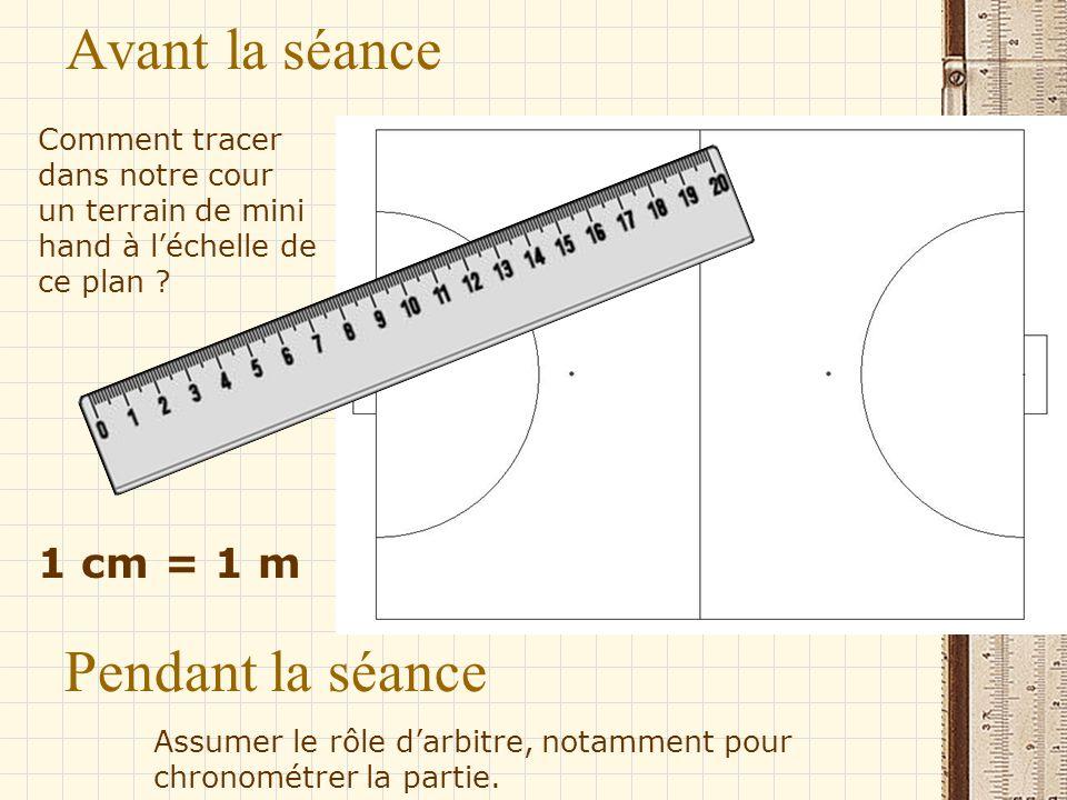 Avant la séance Pendant la séance 1 cm = 1 m