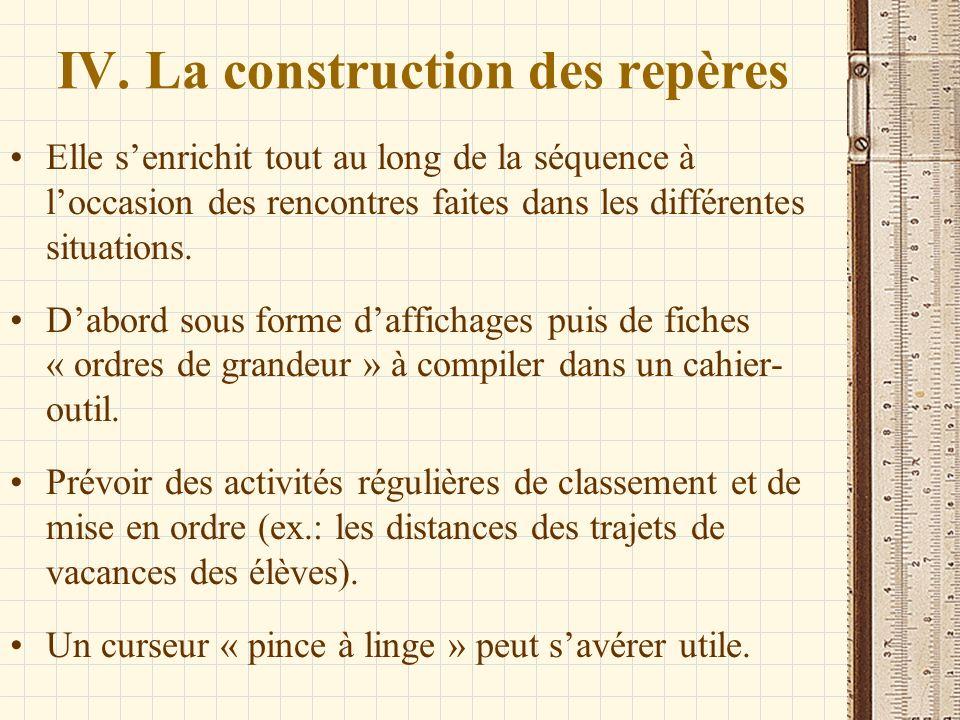 IV. La construction des repères