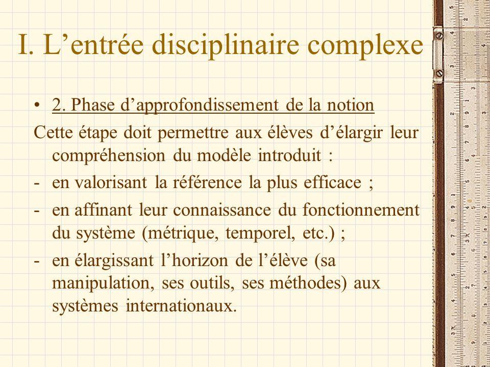 I. L'entrée disciplinaire complexe