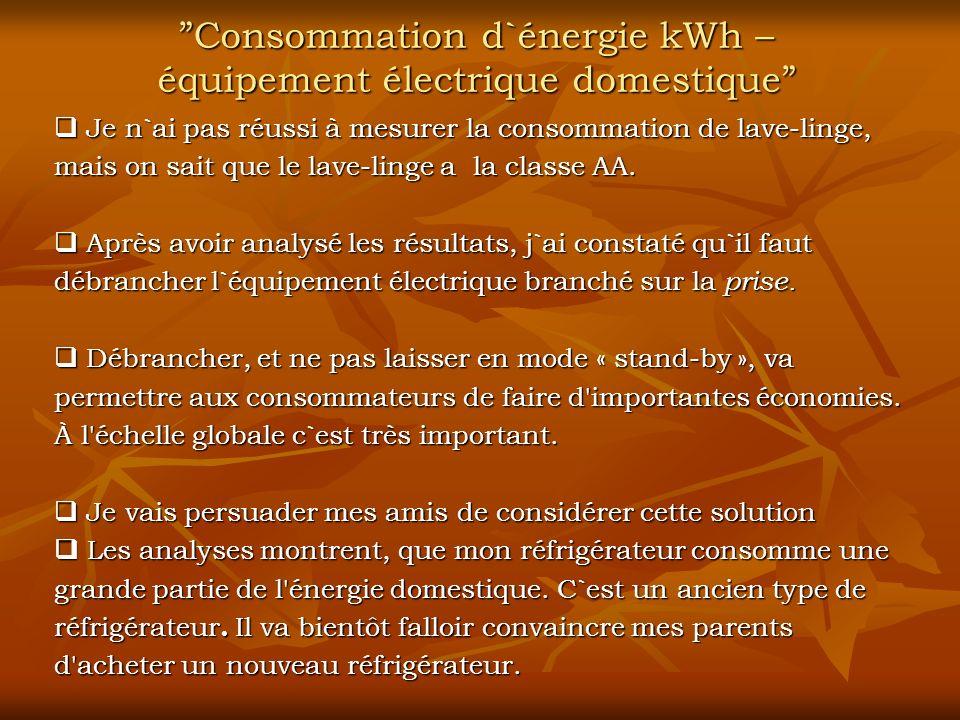 Consommation d`énergie kWh – équipement électrique domestique