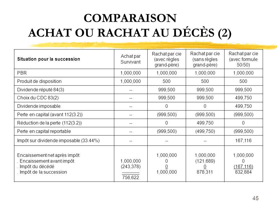 COMPARAISON ACHAT OU RACHAT AU DÉCÈS (2)
