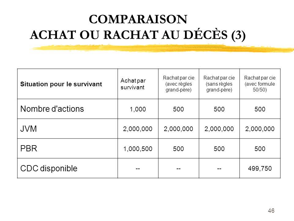 COMPARAISON ACHAT OU RACHAT AU DÉCÈS (3)