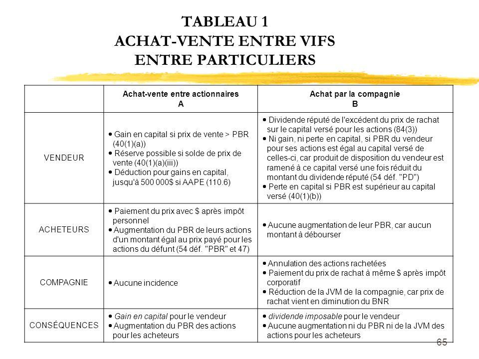 TABLEAU 1 ACHAT-VENTE ENTRE VIFS ENTRE PARTICULIERS