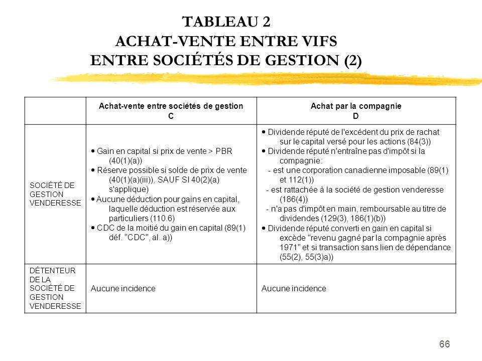 TABLEAU 2 ACHAT-VENTE ENTRE VIFS ENTRE SOCIÉTÉS DE GESTION (2)