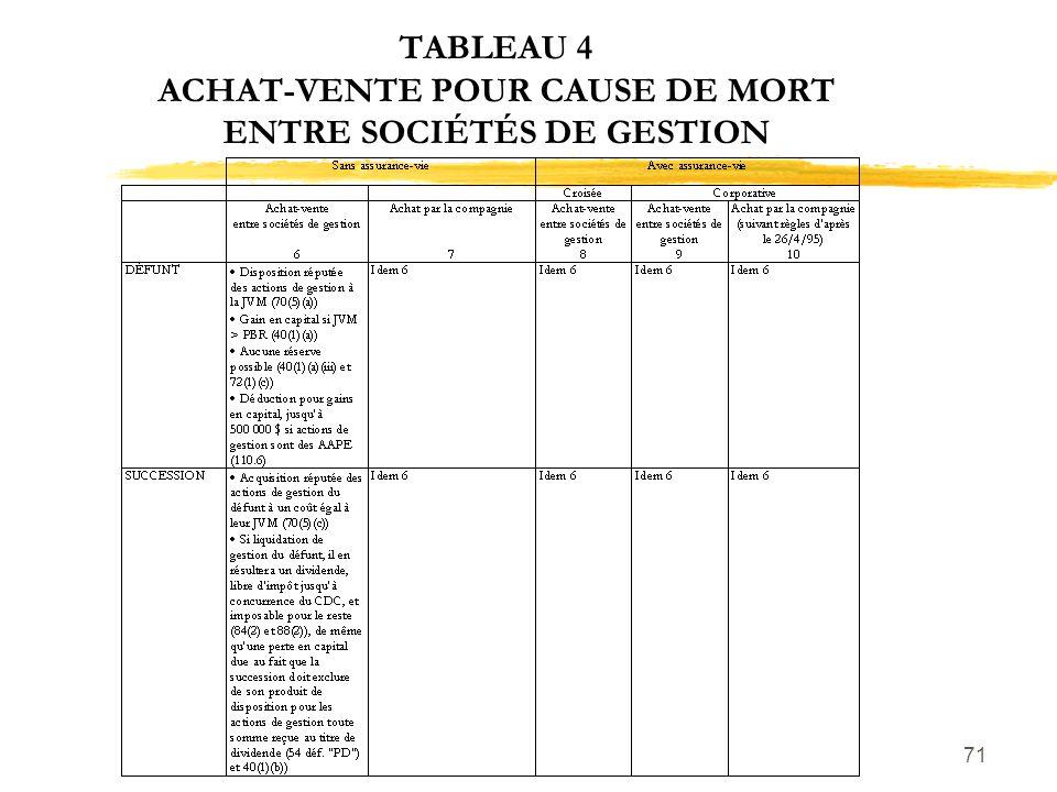 TABLEAU 4 ACHAT-VENTE POUR CAUSE DE MORT ENTRE SOCIÉTÉS DE GESTION