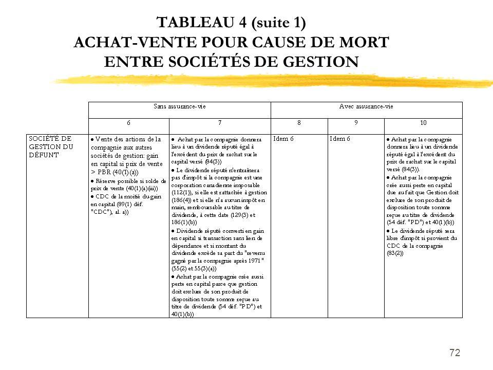 TABLEAU 4 (suite 1) ACHAT-VENTE POUR CAUSE DE MORT ENTRE SOCIÉTÉS DE GESTION
