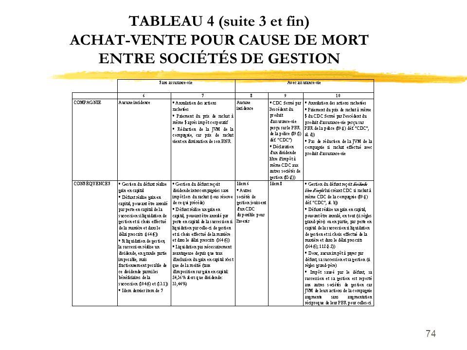 TABLEAU 4 (suite 3 et fin) ACHAT-VENTE POUR CAUSE DE MORT ENTRE SOCIÉTÉS DE GESTION