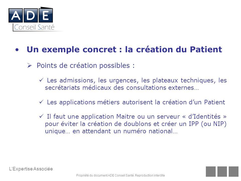 Un exemple concret : la création du Patient