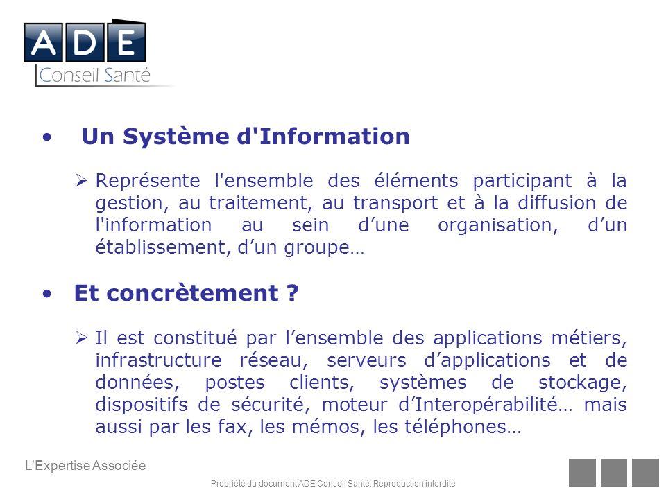 Un Système d Information