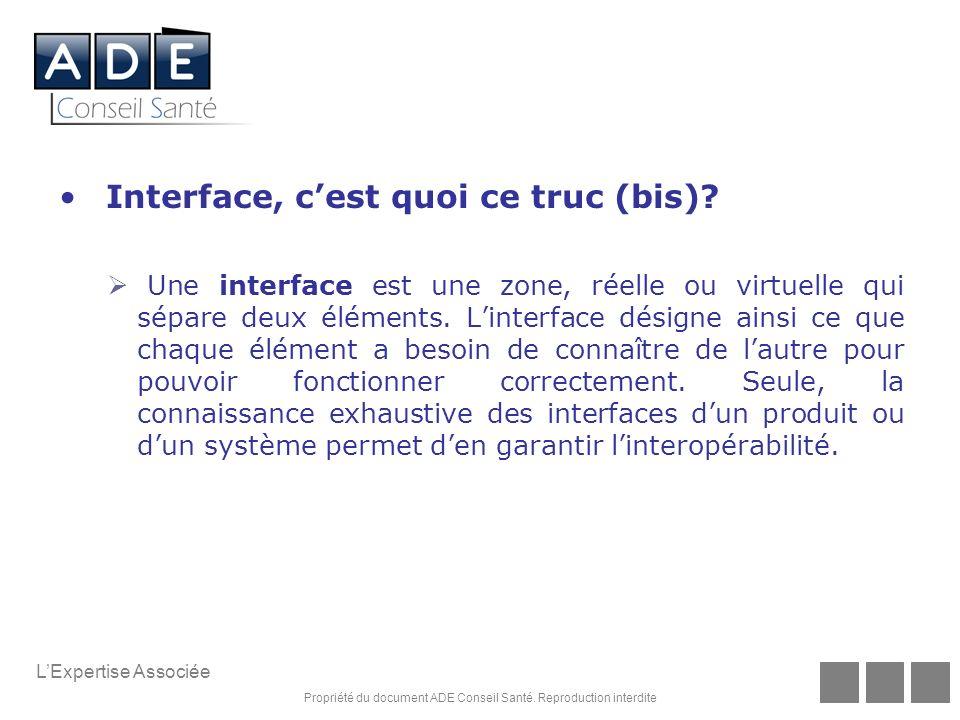 Interface, c'est quoi ce truc (bis)