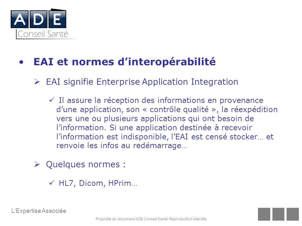 EAI et normes d'interopérabilité