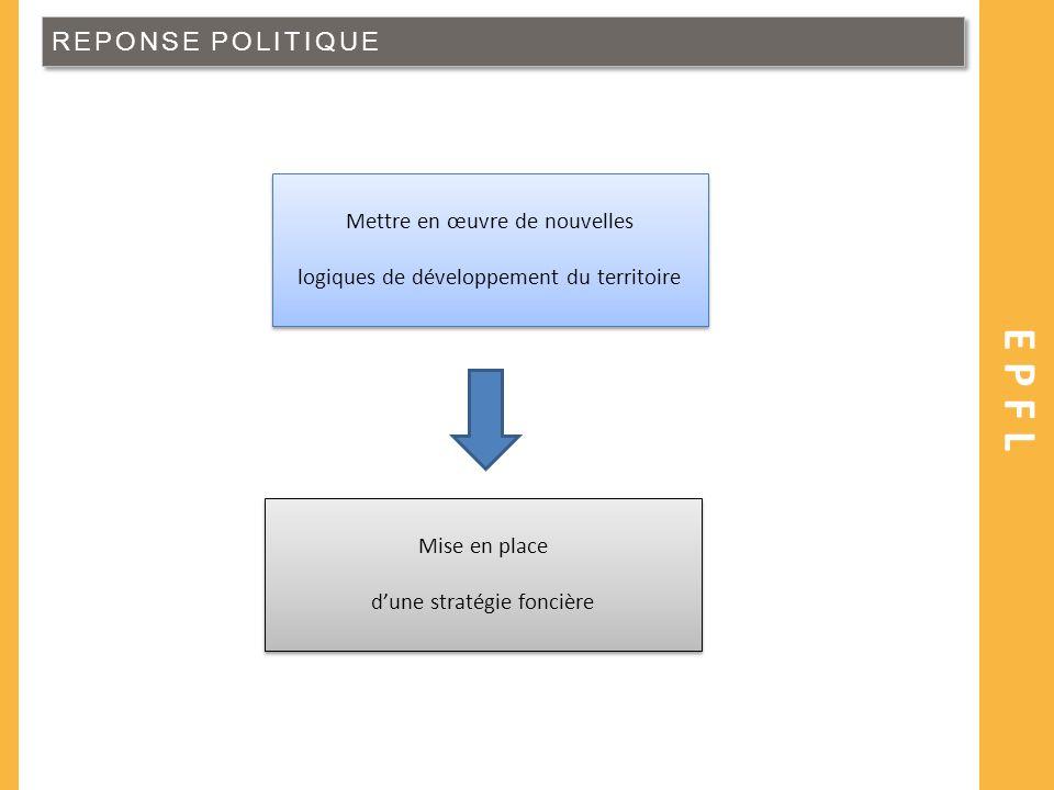 EPFL REPONSE POLITIQUE Mettre en œuvre de nouvelles
