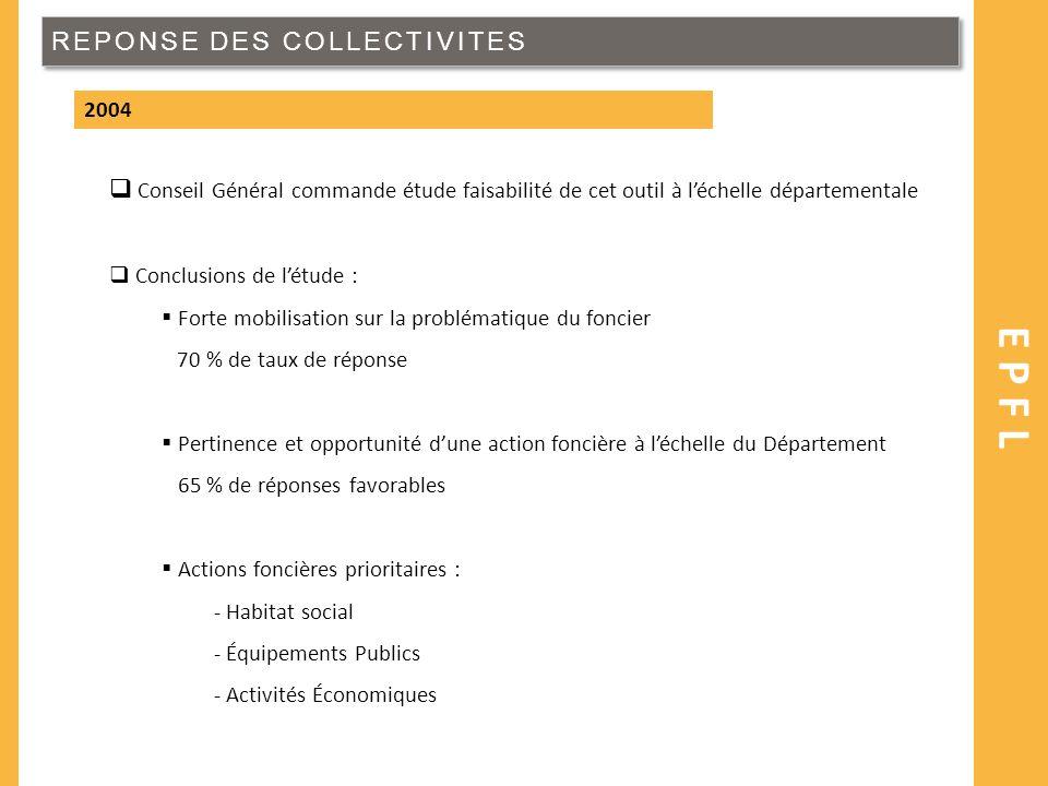 EPFL REPONSE DES COLLECTIVITES