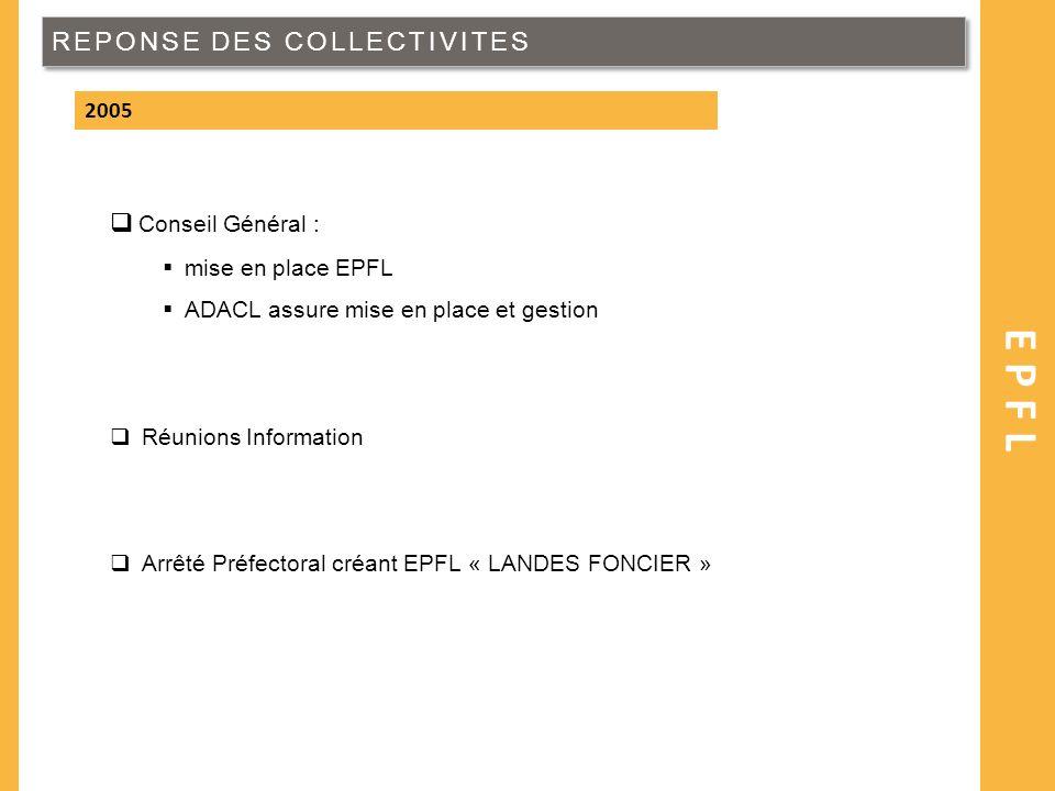 EPFL REPONSE DES COLLECTIVITES Conseil Général : 2005