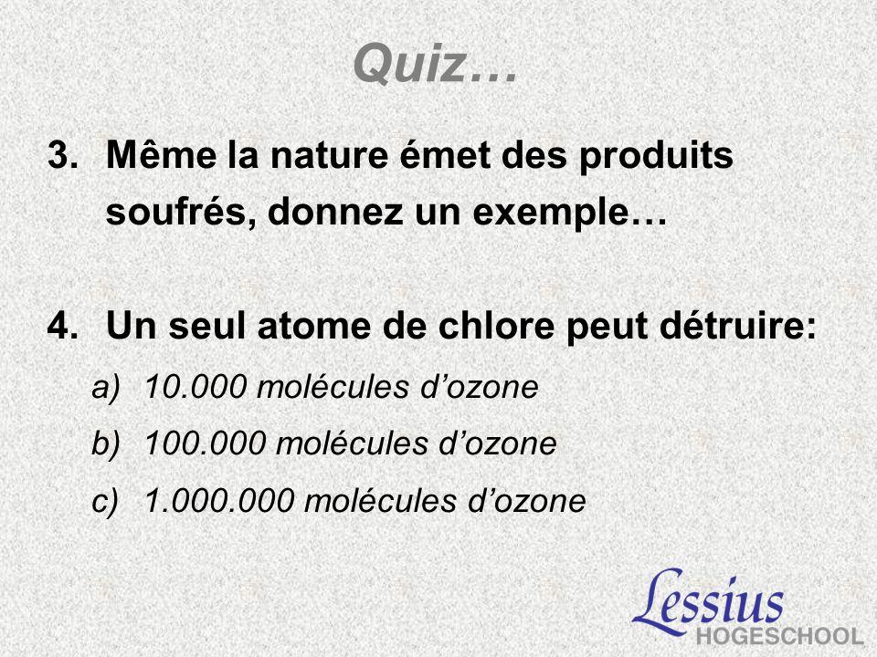 Quiz… Même la nature émet des produits soufrés, donnez un exemple…
