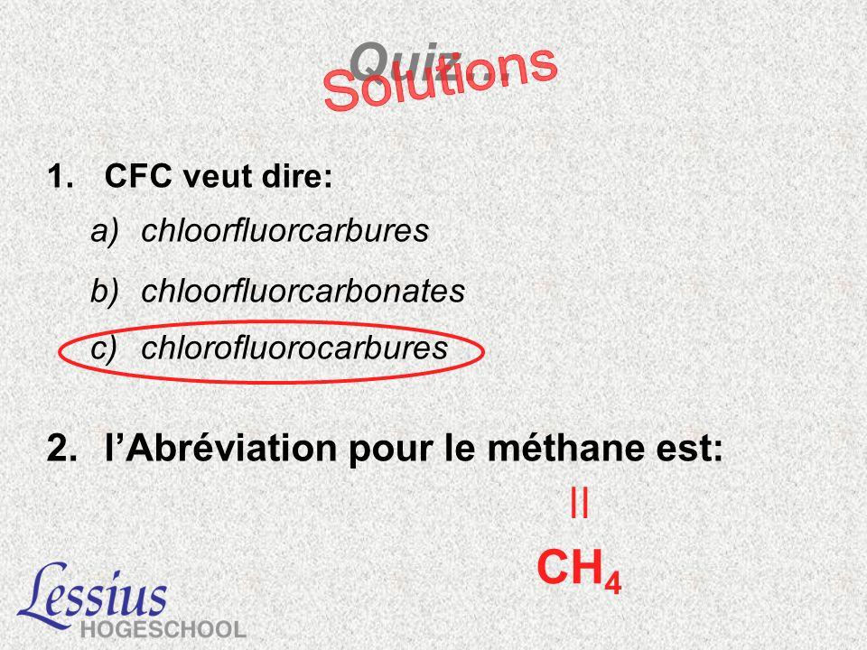 Quiz… CH4 Solutions l'Abréviation pour le méthane est: CFC veut dire: