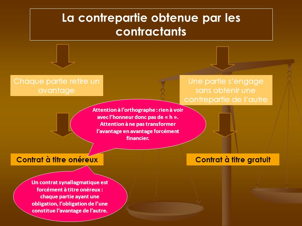 La contrepartie obtenue par les contractants