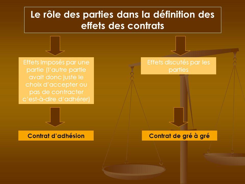 Le rôle des parties dans la définition des effets des contrats