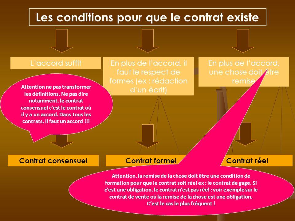 Les conditions pour que le contrat existe