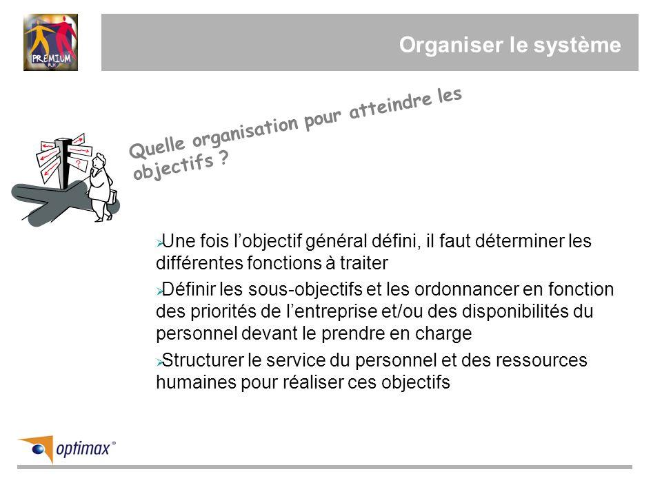 Organiser le système Quelle organisation pour atteindre les objectifs