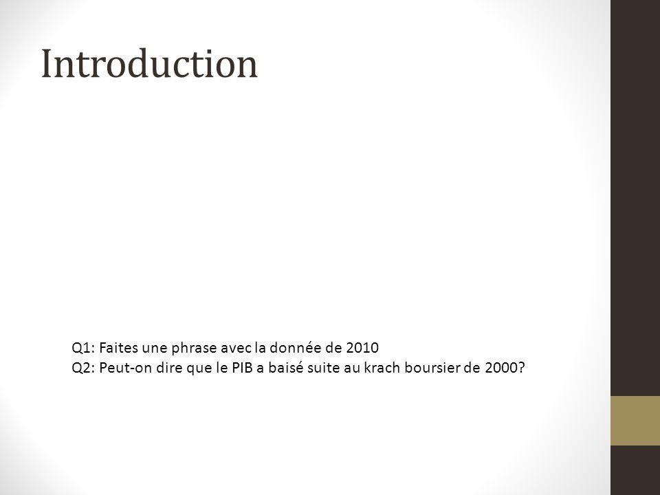 Introduction Q1: Faites une phrase avec la donnée de 2010