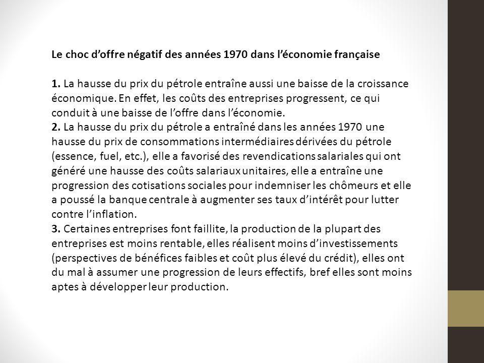 Le choc d'offre négatif des années 1970 dans l'économie française