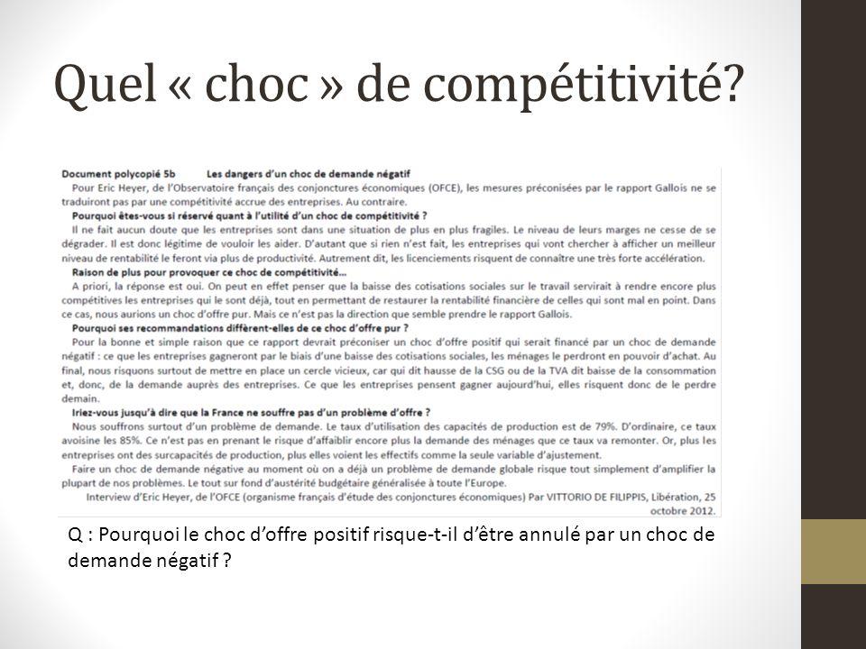 Quel « choc » de compétitivité