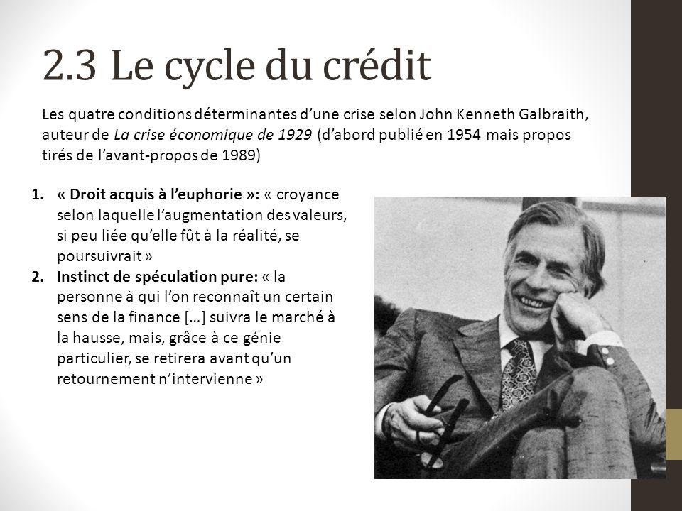 2.3 Le cycle du crédit Les quatre conditions déterminantes d'une crise selon John Kenneth Galbraith,