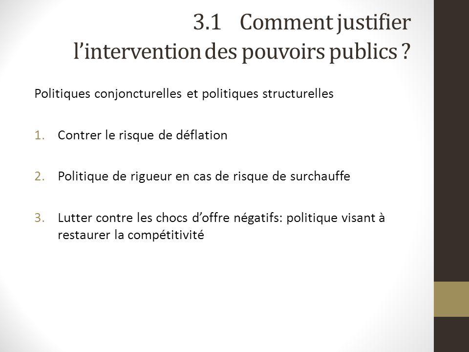3.1 Comment justifier l'intervention des pouvoirs publics