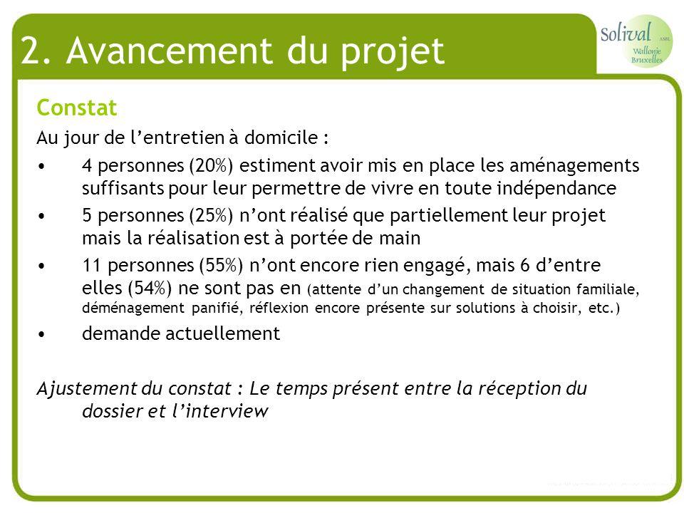 2. Avancement du projet Constat Au jour de l'entretien à domicile :