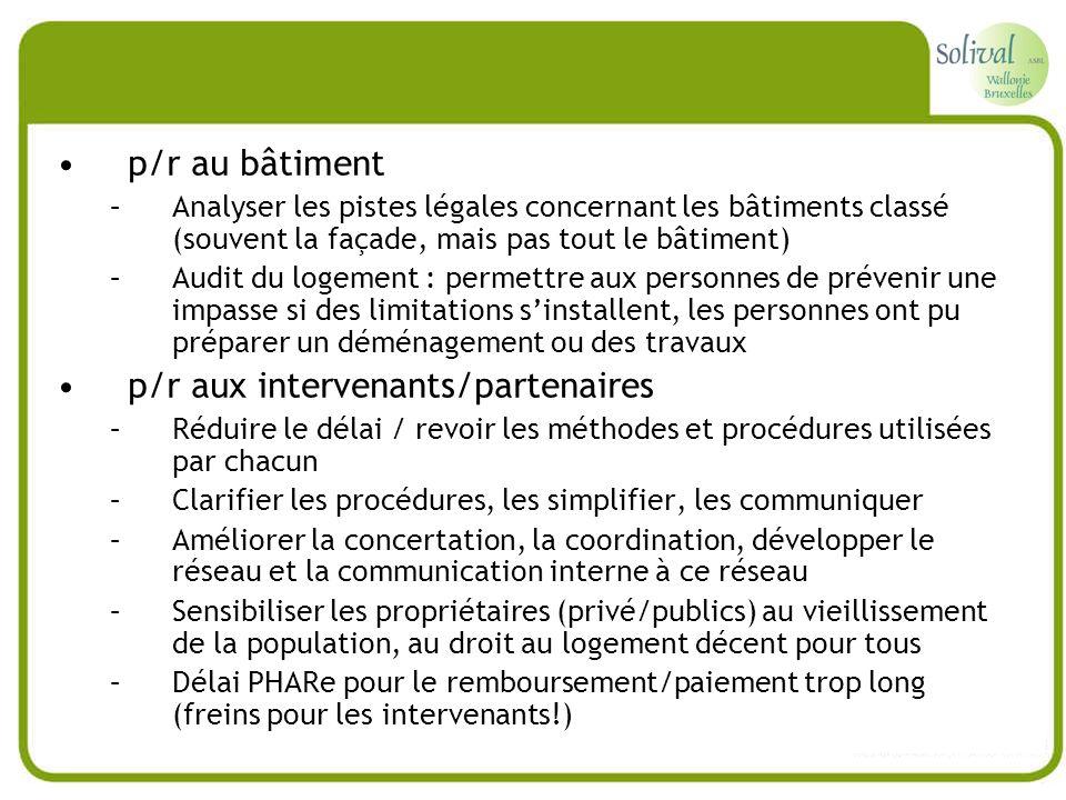 p/r aux intervenants/partenaires