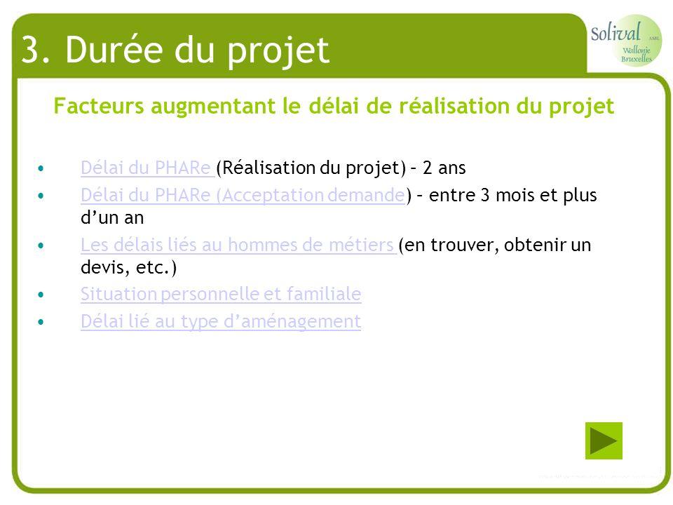 Facteurs augmentant le délai de réalisation du projet