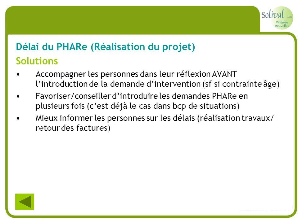 Délai du PHARe (Réalisation du projet) Solutions