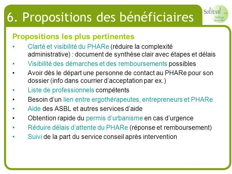 6. Propositions des bénéficiaires