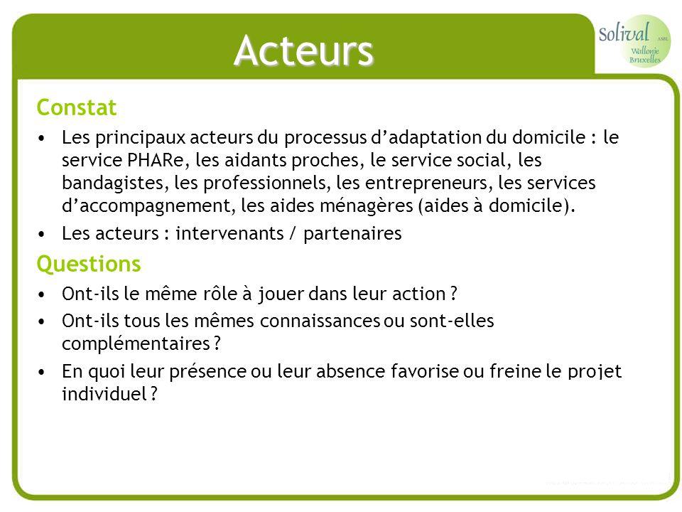 Acteurs Constat Questions
