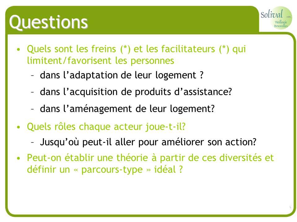 Questions Quels sont les freins (*) et les facilitateurs (*) qui limitent/favorisent les personnes.